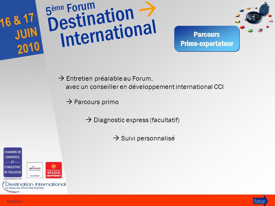 5 ème Forum Destination International 16 & 17 JUIN 2010 Mai 2010 Entretien préalable au Forum, avec un conseiller en développement international CCI P