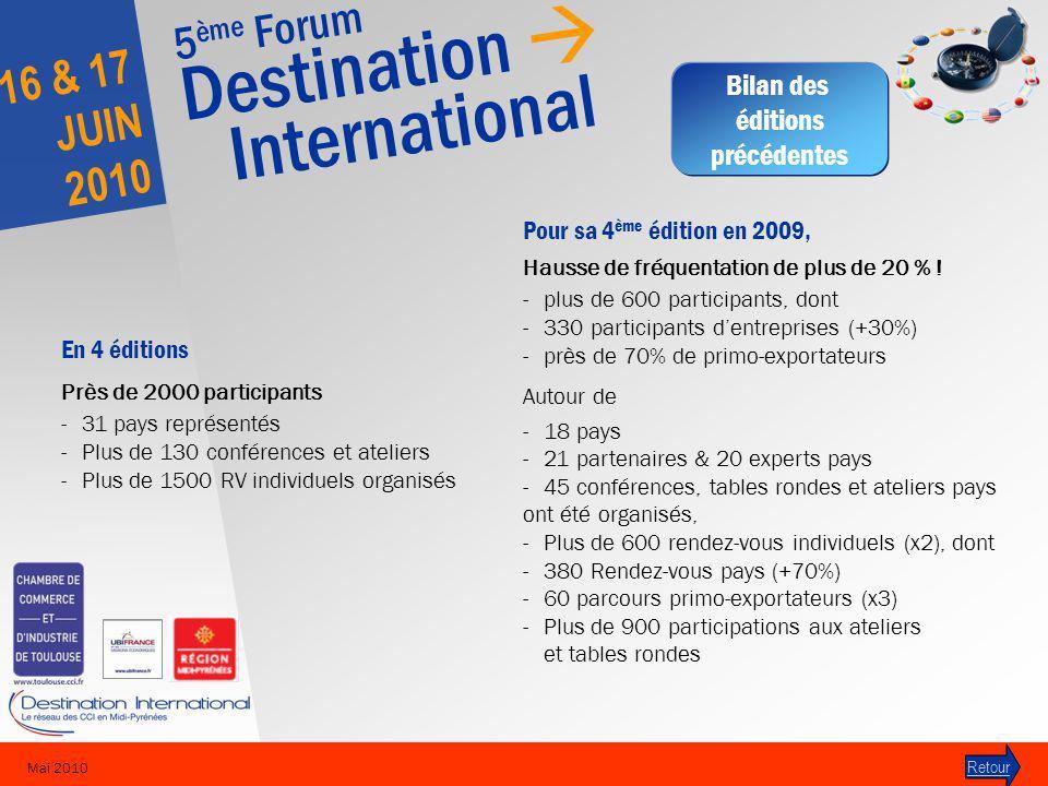 5 ème Forum Destination International 16 & 17 JUIN 2010 Mai 2010 En 4 éditions Près de 2000 participants -31 pays représentés -Plus de 130 conférences