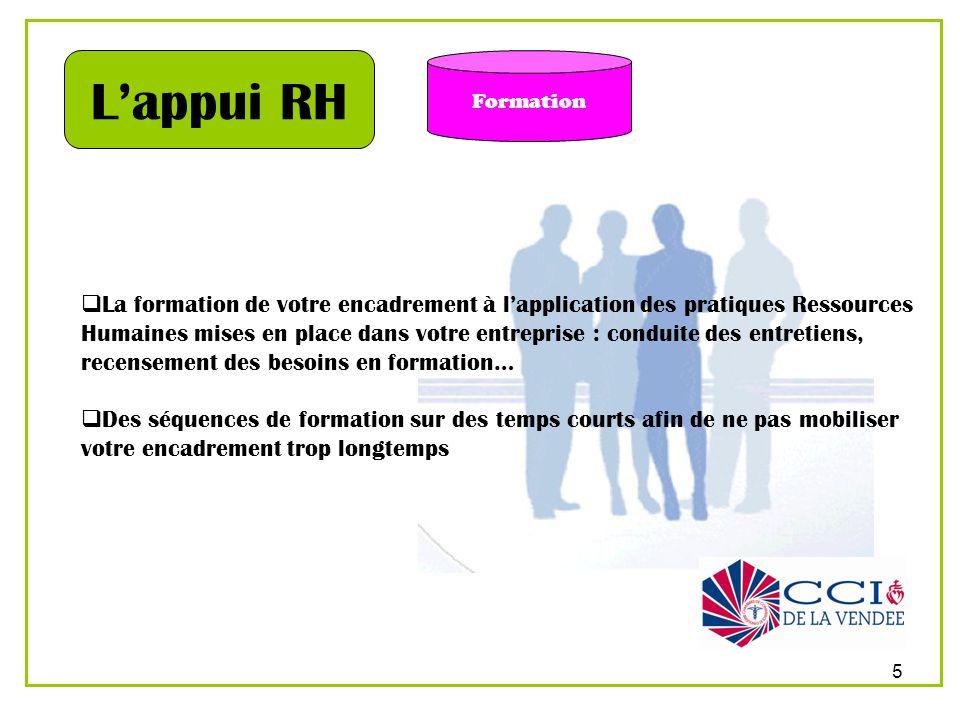 5 Formation Lappui RH La formation de votre encadrement à lapplication des pratiques Ressources Humaines mises en place dans votre entreprise : condui