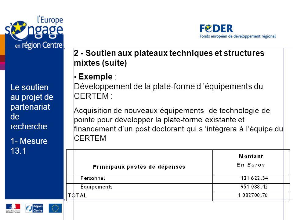 Le soutien au projet de partenariat de recherche 1- Mesure 13.1 2 - Soutien aux plateaux techniques et structures mixtes (suite) Exemple : Développeme
