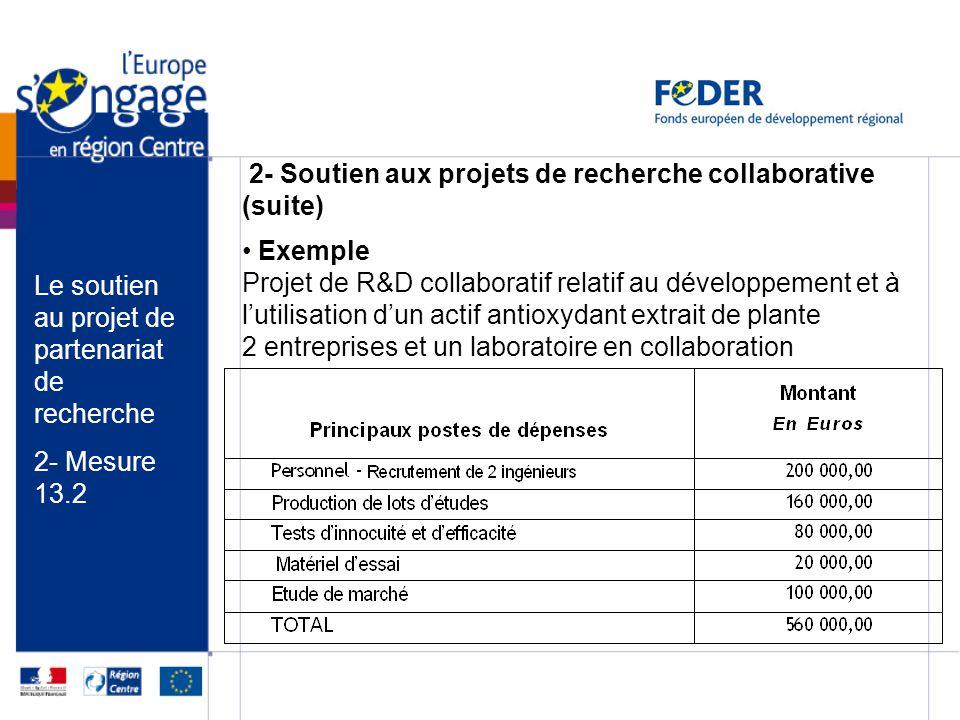 Le soutien au projet de partenariat de recherche 2- Mesure 13.2 2- Soutien aux projets de recherche collaborative (suite) Exemple Projet de R&D collab