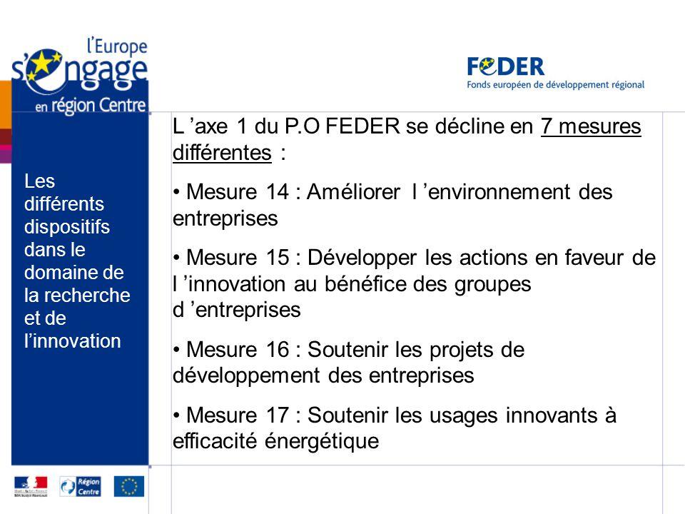 Les différents dispositifs dans le domaine de la recherche et de linnovation L axe 1 du P.O FEDER se décline en 7 mesures différentes : Mesure 14 : Am
