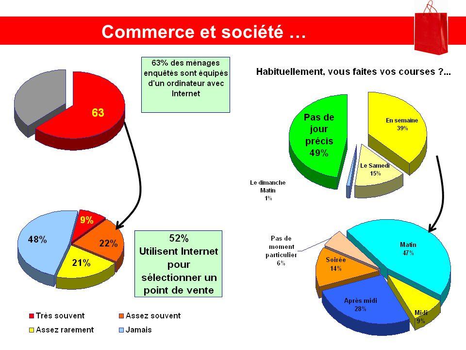 Commerce et société …