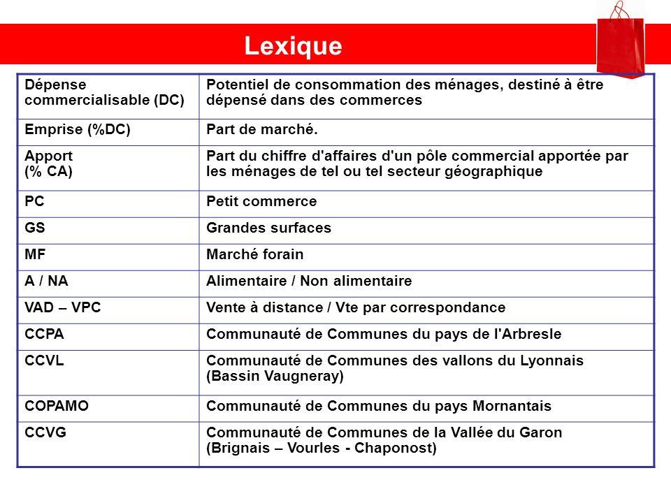 Lexique Dépense commercialisable (DC) Potentiel de consommation des ménages, destiné à être dépensé dans des commerces Emprise (%DC)Part de marché. Ap