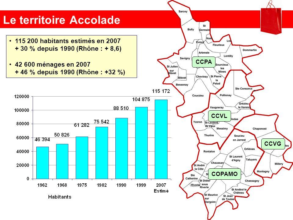 Le territoire Accolade 115 200 habitants estimés en 2007 + 30 % depuis 1990 (Rhône : + 8,6) 42 600 ménages en 2007 + 46 % depuis 1990 (Rhône : +32 %)