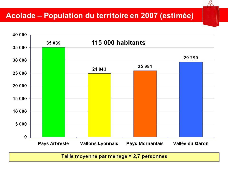 Acolade – Population du territoire en 2007 (estimée)
