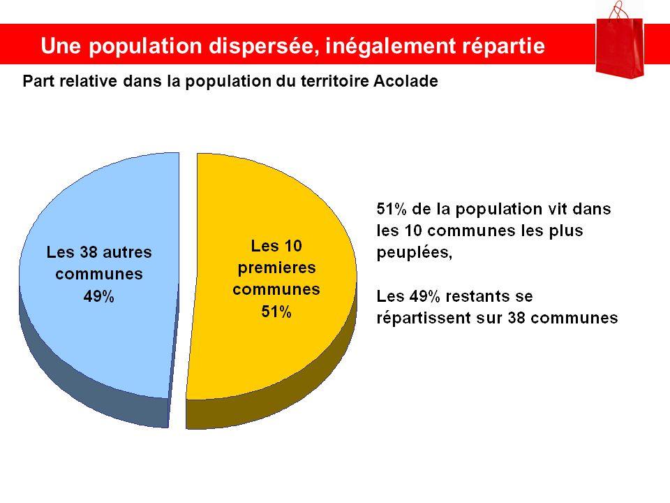 Une population dispersée, inégalement répartie Part relative dans la population du territoire Acolade