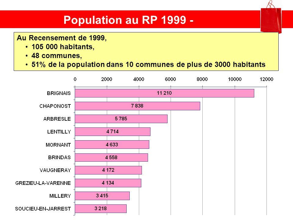 Population au RP 1999 - Au Recensement de 1999, 105 000 habitants, 48 communes, 51% de la population dans 10 communes de plus de 3000 habitants