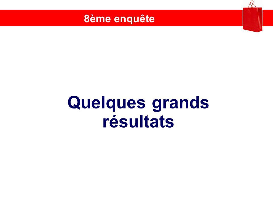 Petites surfaces – une décrue qui semble enrayée… Base = RC ou double inscrits Des progressions importantes sur CC Vallée du Garon et CC vallons du Lyonnais.