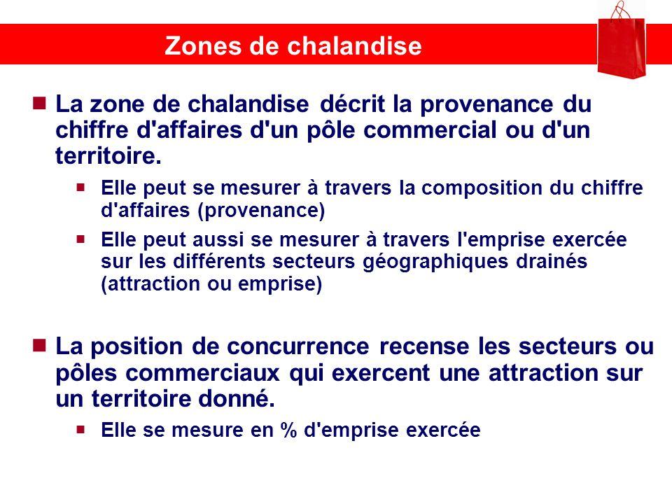 Zones de chalandise La zone de chalandise décrit la provenance du chiffre d'affaires d'un pôle commercial ou d'un territoire. Elle peut se mesurer à t