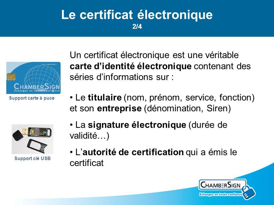 Le certificat électronique 2/4 Un certificat électronique est une véritable carte didentité électronique contenant des séries dinformations sur : Le titulaire (nom, prénom, service, fonction) et son entreprise (dénomination, Siren) La signature électronique (durée de validité…) Lautorité de certification qui a émis le certificat Support carte à puce Support clé USB