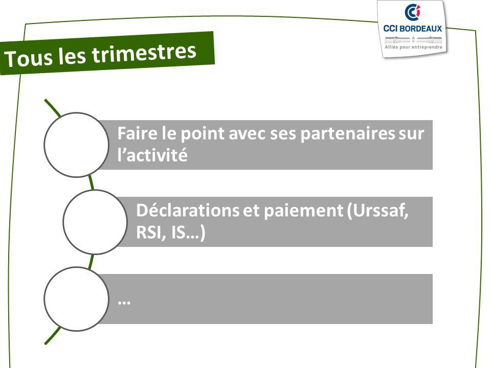 Tous les trimestres Faire le point avec ses partenaires sur lactivité Déclarations et paiement (Urssaf, RSI, IS…) …