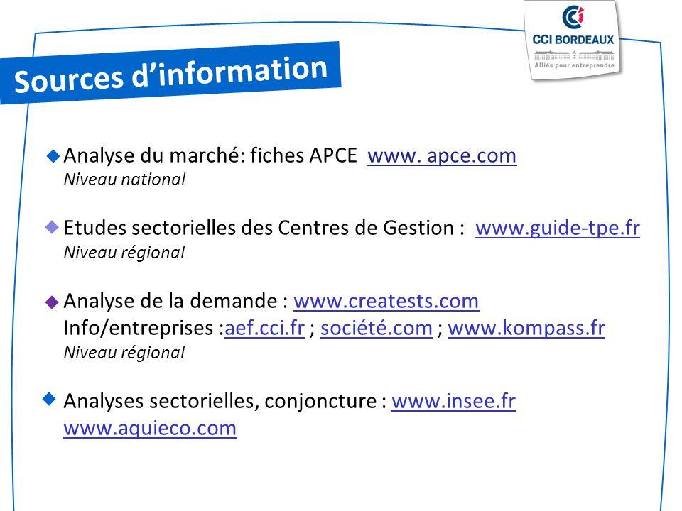 Sources dinformation Analyse du marché: fiches APCE www. apce.com Niveau national Etudes sectorielles des Centres de Gestion : www.guide-tpe.fr Niveau