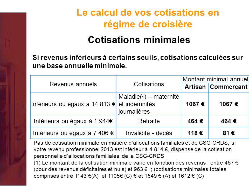 Le calcul de vos cotisations en régime de croisière Cotisations minimales Si revenus inférieurs à certains seuils, cotisations calculées sur une base