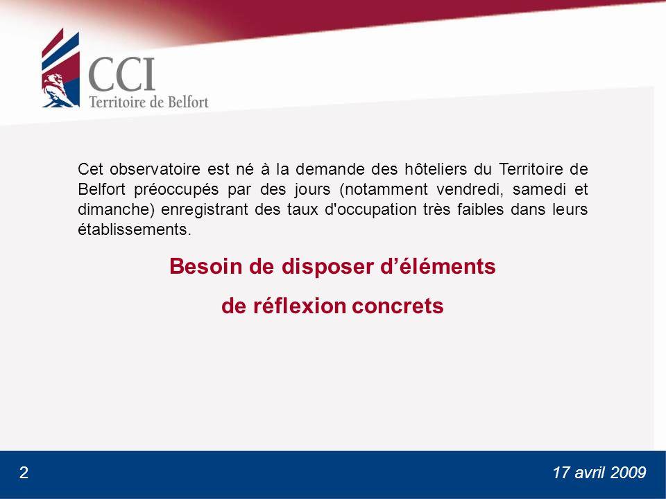 17 avril 2009 Cet observatoire est né à la demande des hôteliers du Territoire de Belfort préoccupés par des jours (notamment vendredi, samedi et dimanche) enregistrant des taux d occupation très faibles dans leurs établissements.