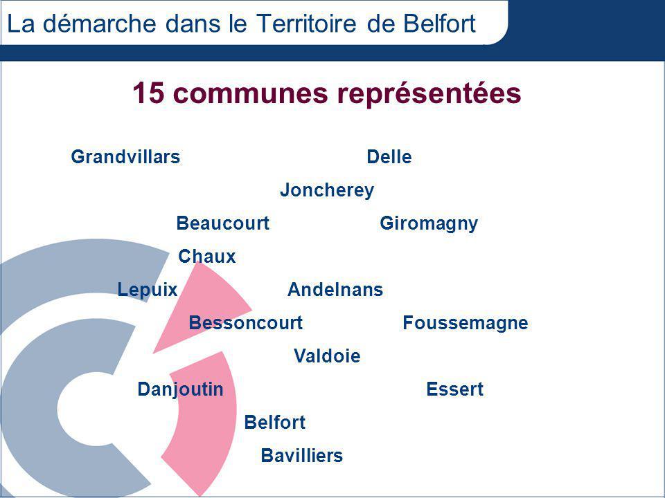La démarche dans le Territoire de Belfort Grandvillars Delle Joncherey Beaucourt Giromagny Chaux Lepuix Andelnans Bessoncourt Foussemagne Valdoie Danjoutin Essert Belfort Bavilliers 15 communes représentées
