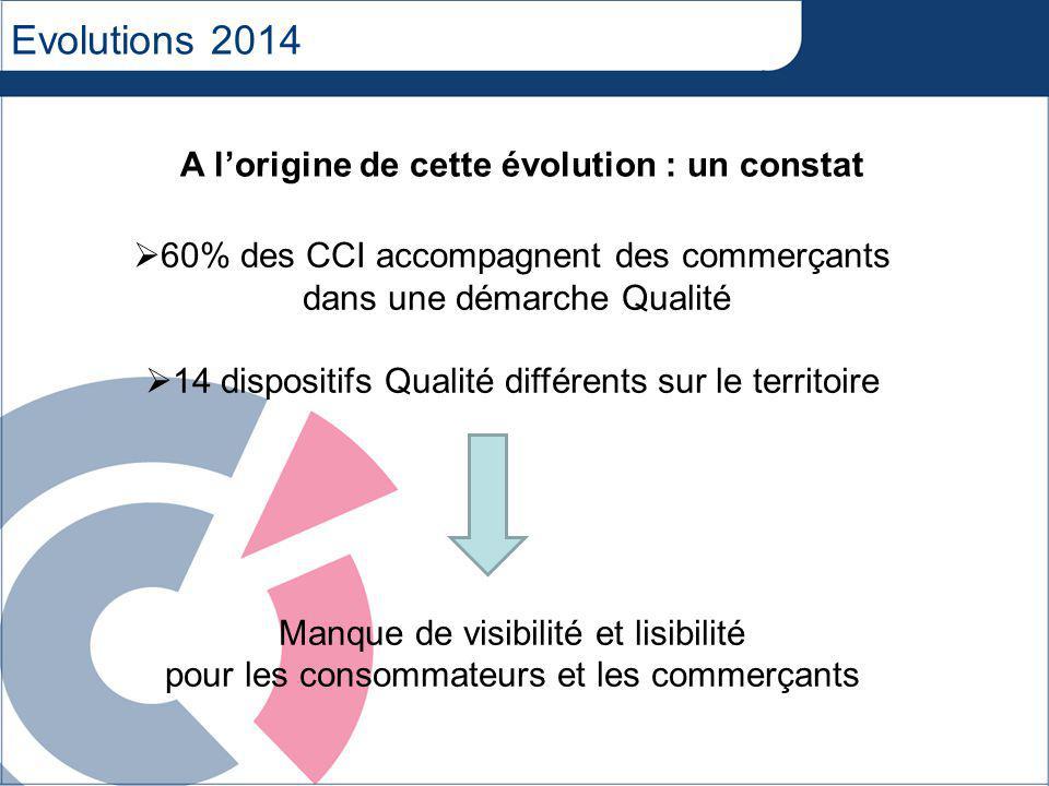 Evolutions 2014 60% des CCI accompagnent des commerçants dans une démarche Qualité 14 dispositifs Qualité différents sur le territoire Manque de visibilité et lisibilité pour les consommateurs et les commerçants A lorigine de cette évolution : un constat