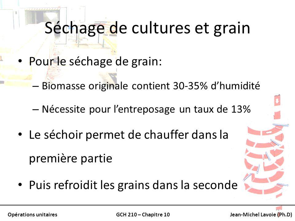 Opérations unitairesGCH 210 – Chapitre 10Jean-Michel Lavoie (Ph.D) Séchage de cultures et grain Pour le séchage de grain: – Biomasse originale contien
