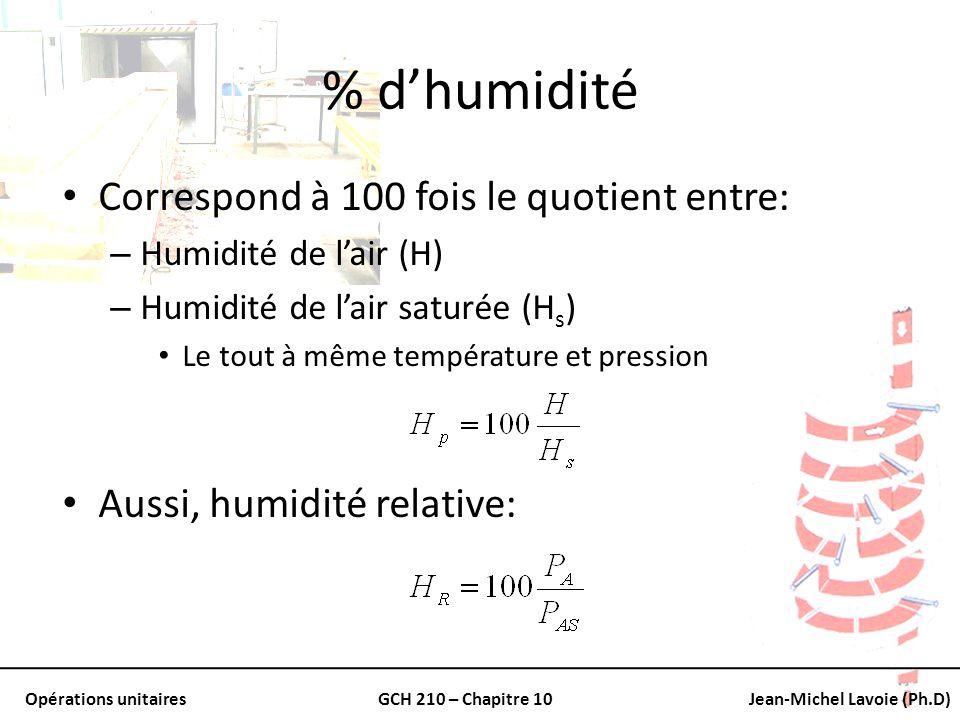 Opérations unitairesGCH 210 – Chapitre 10Jean-Michel Lavoie (Ph.D) % dhumidité Correspond à 100 fois le quotient entre: – Humidité de lair (H) – Humid