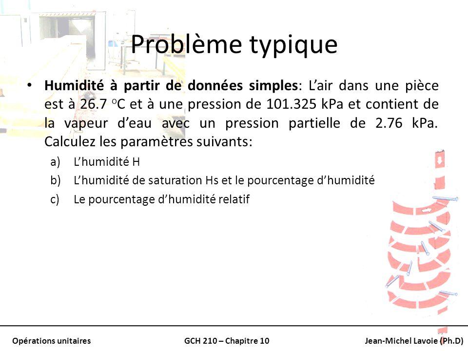 Opérations unitairesGCH 210 – Chapitre 10Jean-Michel Lavoie (Ph.D) Problème typique Humidité à partir de données simples: Lair dans une pièce est à 26
