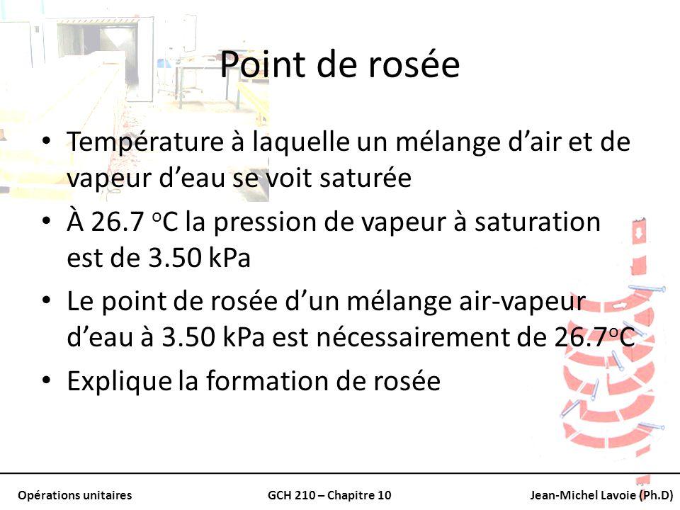 Opérations unitairesGCH 210 – Chapitre 10Jean-Michel Lavoie (Ph.D) Point de rosée Température à laquelle un mélange dair et de vapeur deau se voit sat
