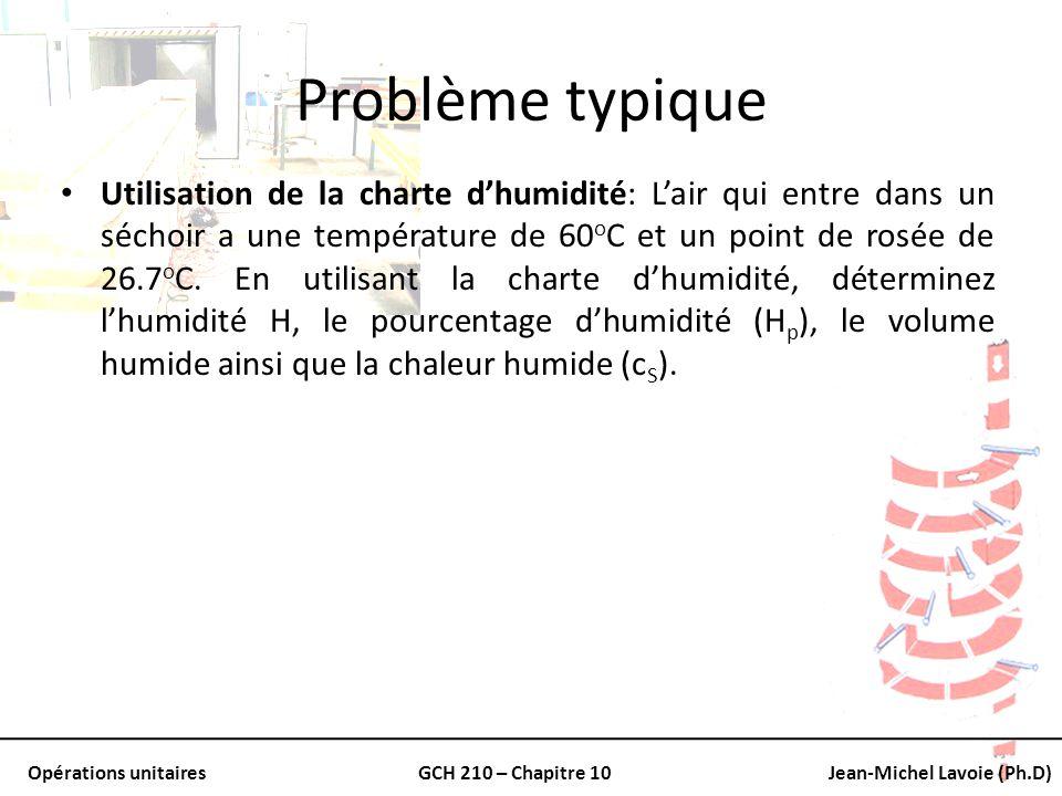 Opérations unitairesGCH 210 – Chapitre 10Jean-Michel Lavoie (Ph.D) Problème typique Utilisation de la charte dhumidité: Lair qui entre dans un séchoir