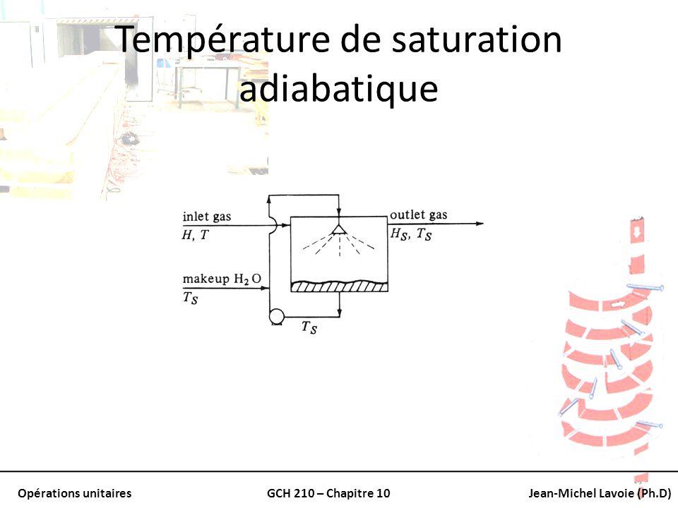 Opérations unitairesGCH 210 – Chapitre 10Jean-Michel Lavoie (Ph.D) Température de saturation adiabatique