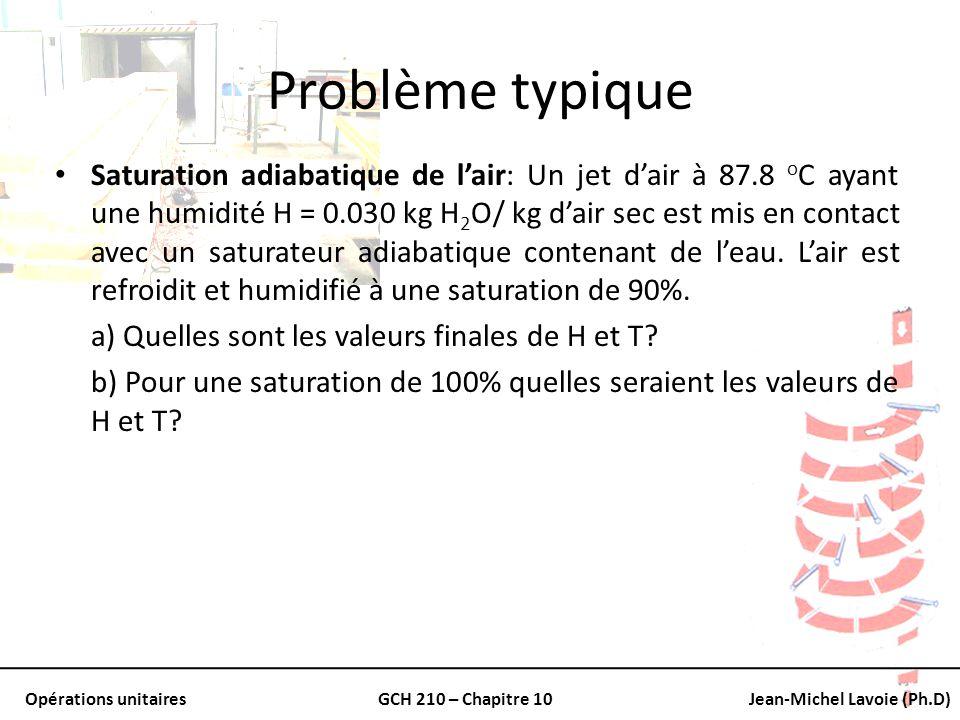 Opérations unitairesGCH 210 – Chapitre 10Jean-Michel Lavoie (Ph.D) Problème typique Saturation adiabatique de lair: Un jet dair à 87.8 o C ayant une h