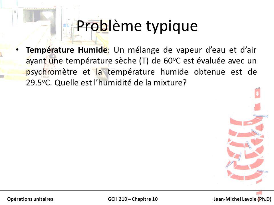Opérations unitairesGCH 210 – Chapitre 10Jean-Michel Lavoie (Ph.D) Problème typique Température Humide: Un mélange de vapeur deau et dair ayant une te