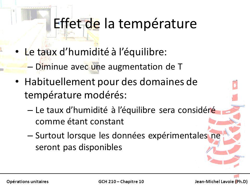 Opérations unitairesGCH 210 – Chapitre 10Jean-Michel Lavoie (Ph.D) Effet de la température Le taux dhumidité à léquilibre: – Diminue avec une augmenta