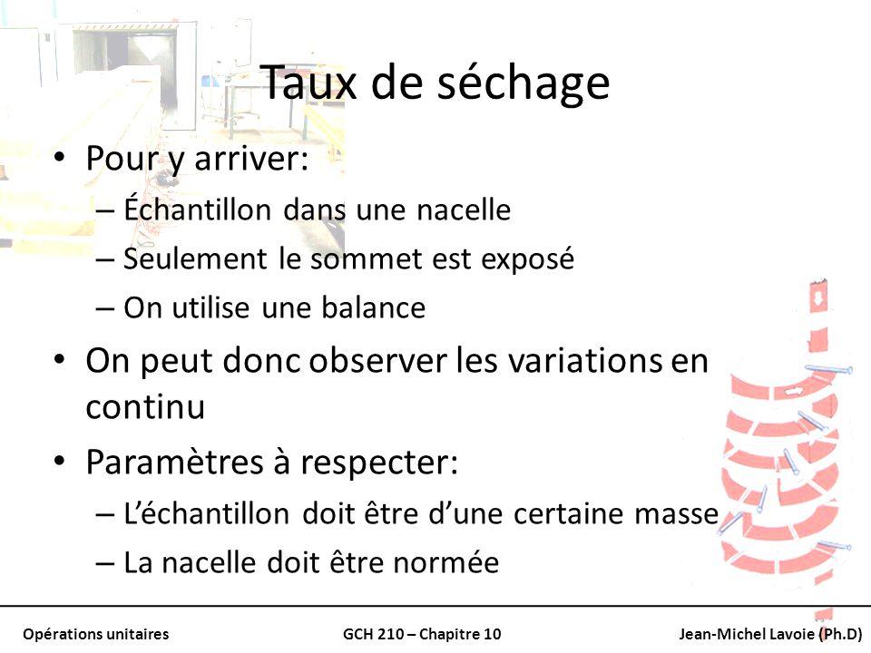 Opérations unitairesGCH 210 – Chapitre 10Jean-Michel Lavoie (Ph.D) Taux de séchage Pour y arriver: – Échantillon dans une nacelle – Seulement le somme
