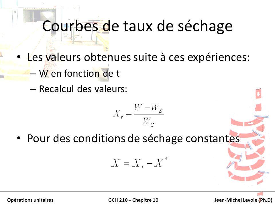 Opérations unitairesGCH 210 – Chapitre 10Jean-Michel Lavoie (Ph.D) Courbes de taux de séchage Les valeurs obtenues suite à ces expériences: – W en fon