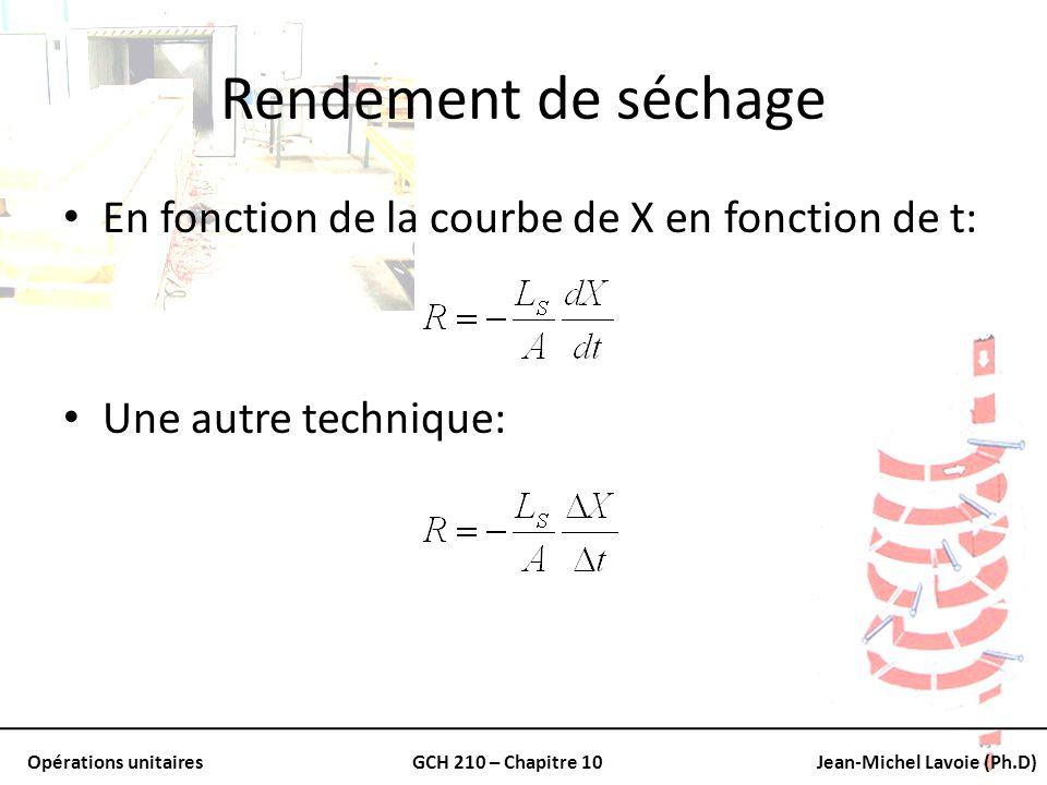 Opérations unitairesGCH 210 – Chapitre 10Jean-Michel Lavoie (Ph.D) Rendement de séchage En fonction de la courbe de X en fonction de t: Une autre tech