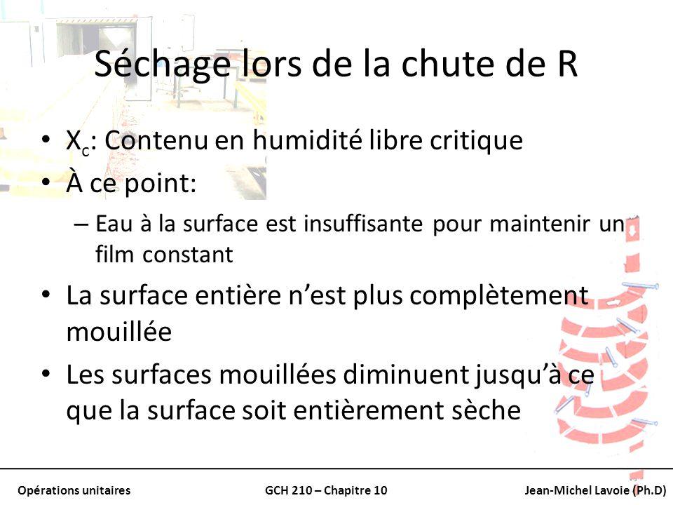 Opérations unitairesGCH 210 – Chapitre 10Jean-Michel Lavoie (Ph.D) Séchage lors de la chute de R X c : Contenu en humidité libre critique À ce point:
