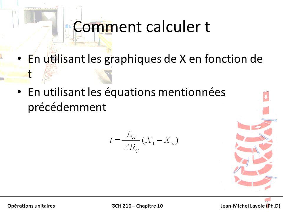 Opérations unitairesGCH 210 – Chapitre 10Jean-Michel Lavoie (Ph.D) Comment calculer t En utilisant les graphiques de X en fonction de t En utilisant l