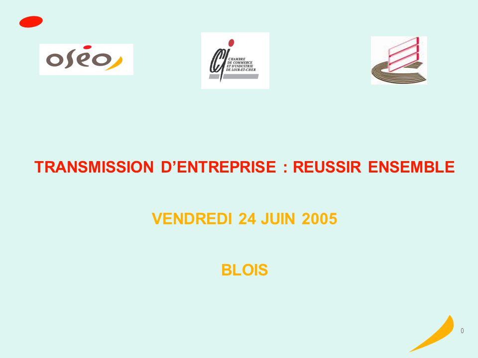 La transmission des PME l expérience d OSEO bdpme 21 Risque : Profil du repreneur Tous secteurs ICTCS Commerce et tourisme Absence de connaissance du secteur *1.6 Expérience de management dans un autre secteur * 2 3 repreneurs *1.3 par rapport à 1 repreneur * 2 par rapport à 2 repreneurs Age du repreneur > 40 ans *1.8 par rapport à 31-40ans