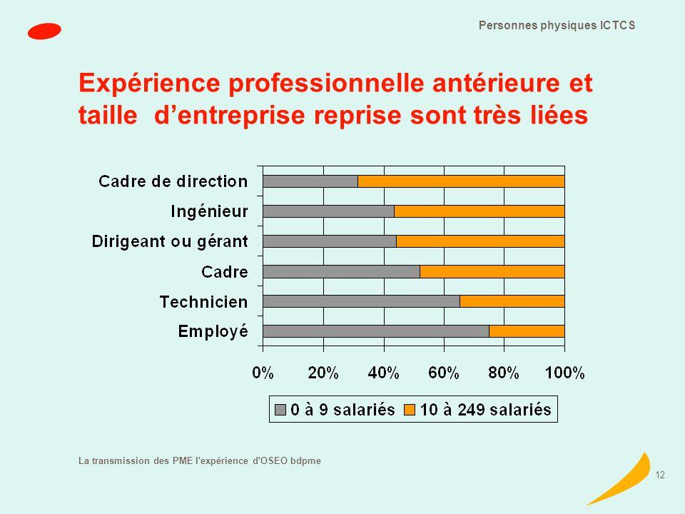 La transmission des PME l expérience d OSEO bdpme 12 Expérience professionnelle antérieure et taille dentreprise reprise sont très liées Personnes physiques ICTCS