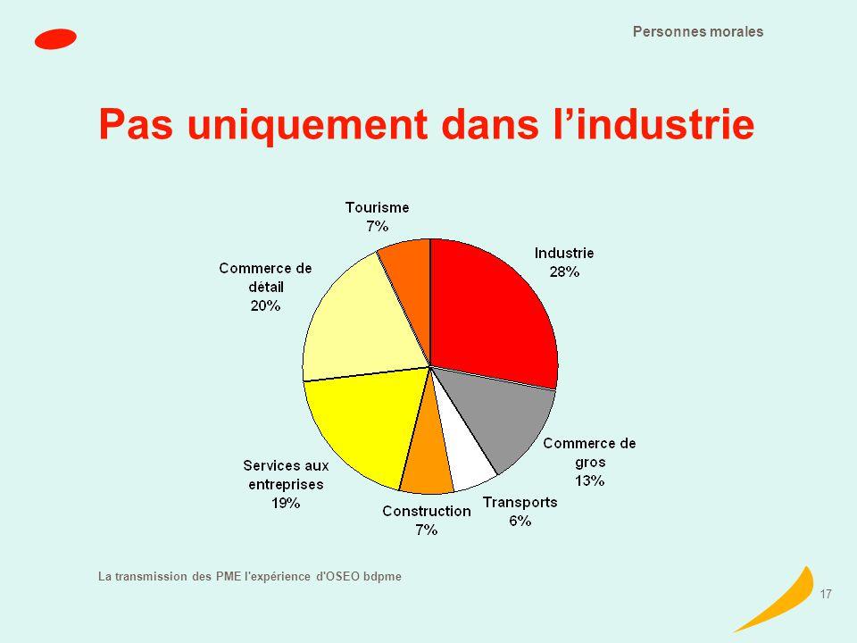 La transmission des PME l expérience d OSEO bdpme 17 Pas uniquement dans lindustrie Personnes morales