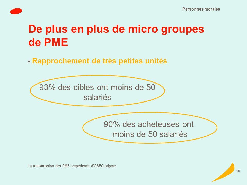 La transmission des PME l expérience d OSEO bdpme 18 De plus en plus de micro groupes de PME Rapprochement de très petites unités Personnes morales 93% des cibles ont moins de 50 salariés 90% des acheteuses ont moins de 50 salariés