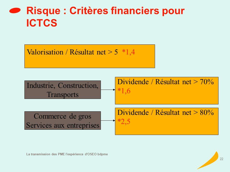 La transmission des PME l expérience d OSEO bdpme 22 Risque : Critères financiers pour ICTCS Valorisation / Résultat net > 5 *1,4 Industrie, Construction, Transports Dividende / Résultat net > 70% *1,6 Commerce de gros Services aux entreprises Dividende / Résultat net > 80% *2,5