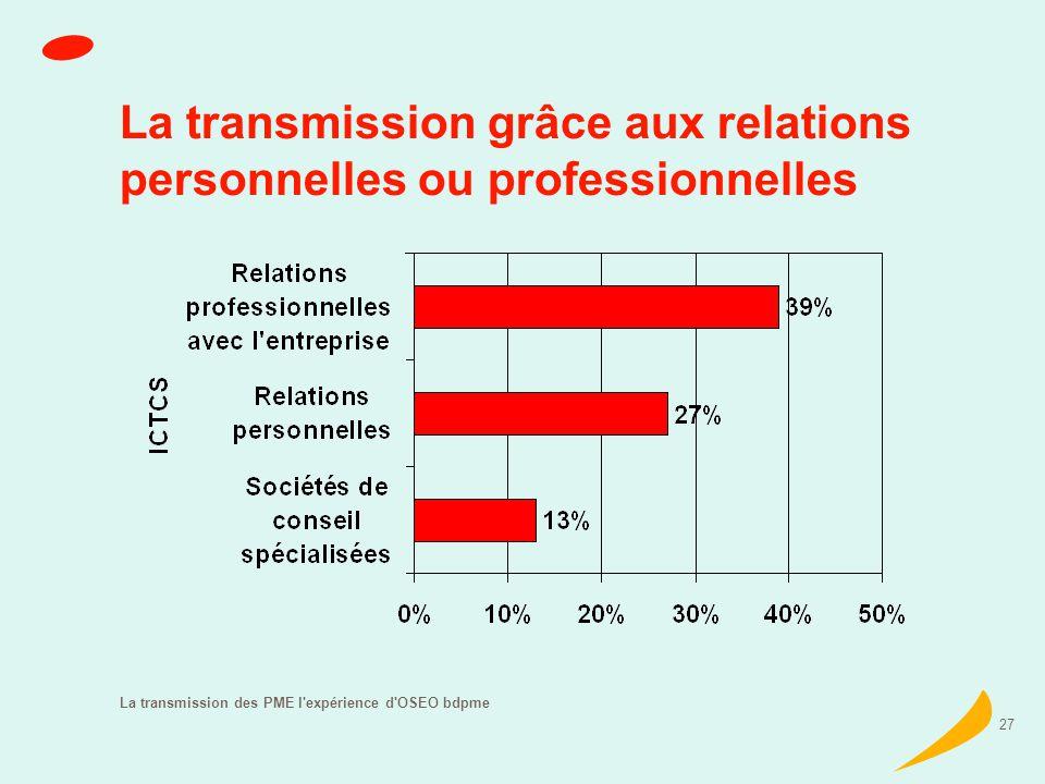 La transmission des PME l expérience d OSEO bdpme 27 La transmission grâce aux relations personnelles ou professionnelles