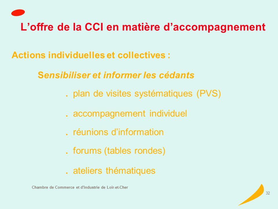 Chambre de Commerce et d Industrie de Loir-et-Cher 32 Loffre de la CCI en matière daccompagnement Actions individuelles et collectives : Sensibiliser et informer les cédants.