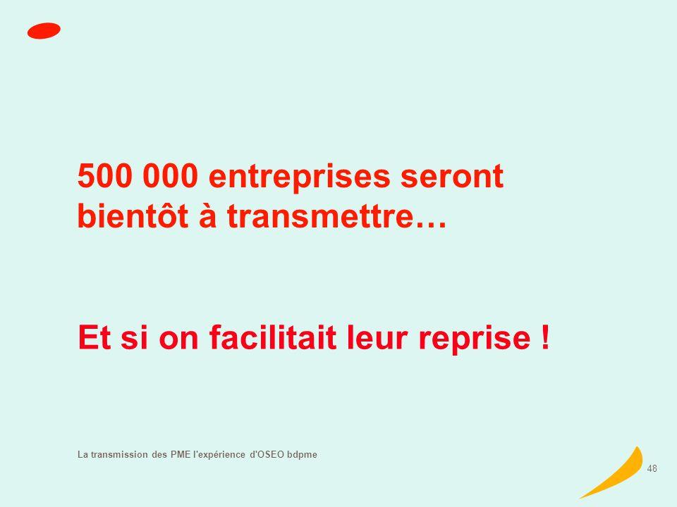 La transmission des PME l expérience d OSEO bdpme 48 500 000 entreprises seront bientôt à transmettre… Et si on facilitait leur reprise !