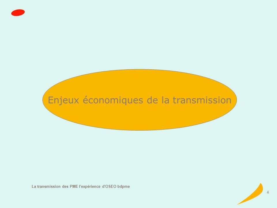 La transmission des PME l expérience d OSEO bdpme 5 La transmission : un enjeu économique crucial Un nombre important dentreprises va changer de main dans les 15 ans à venir.