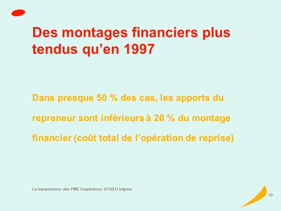 La transmission des PME l expérience d OSEO bdpme 49 Des montages financiers plus tendus quen 1997 Dans presque 50 % des cas, les apports du repreneur sont inférieurs à 20 % du montage financier (coût total de lopération de reprise)
