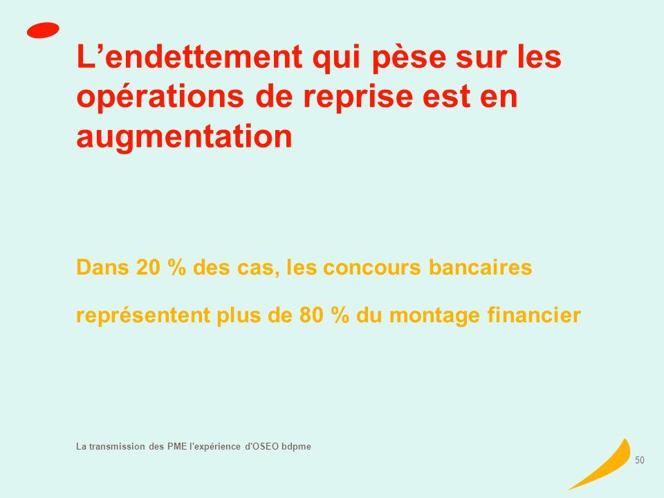 La transmission des PME l expérience d OSEO bdpme 50 Lendettement qui pèse sur les opérations de reprise est en augmentation Dans 20 % des cas, les concours bancaires représentent plus de 80 % du montage financier