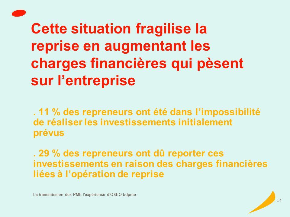 La transmission des PME l expérience d OSEO bdpme 51 Cette situation fragilise la reprise en augmentant les charges financières qui pèsent sur lentreprise.