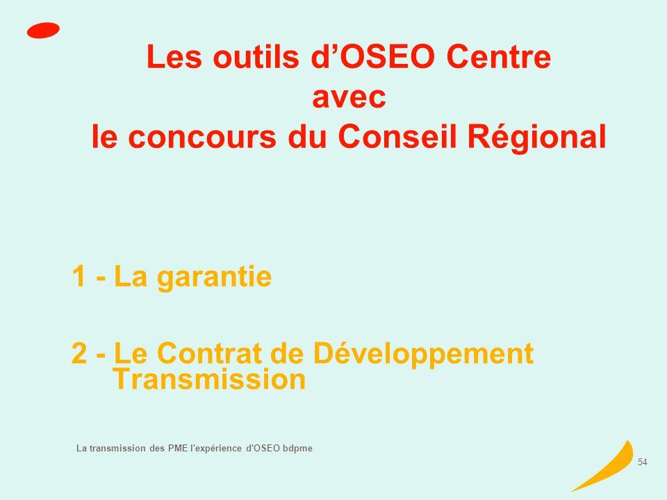 La transmission des PME l expérience d OSEO bdpme 54 Les outils dOSEO Centre avec le concours du Conseil Régional 1 - La garantie 2 - Le Contrat de Développement Transmission