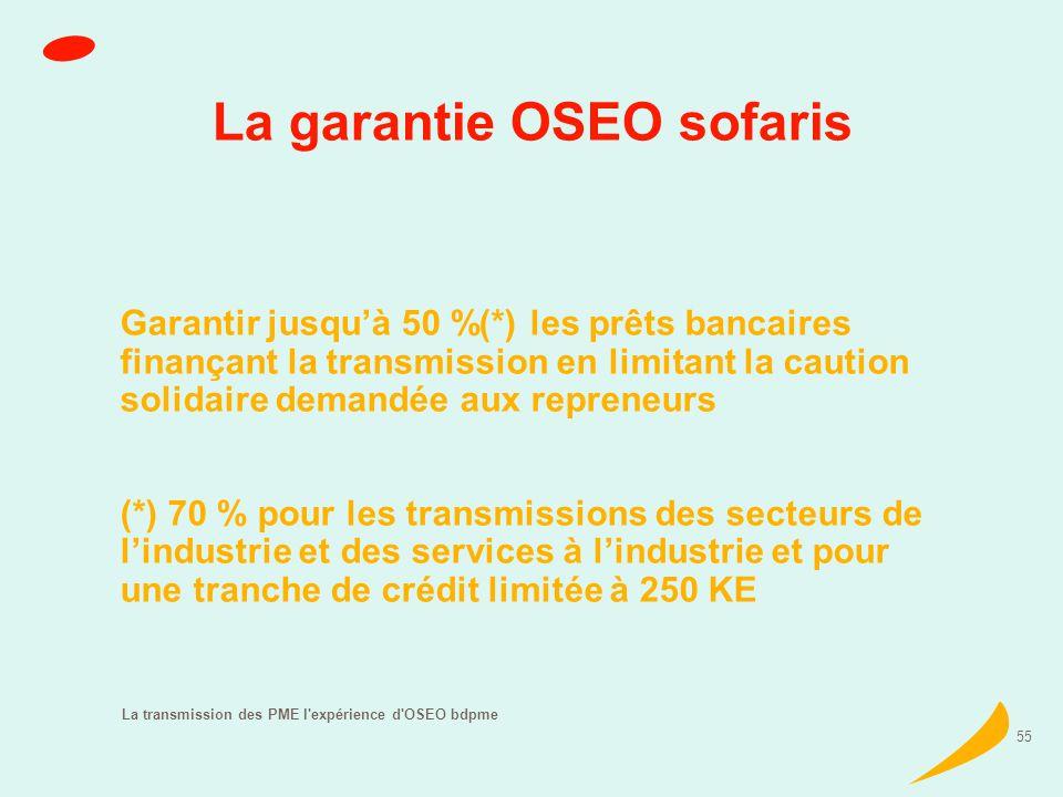 La transmission des PME l expérience d OSEO bdpme 55 La garantie OSEO sofaris Garantir jusquà 50 %(*) les prêts bancaires finançant la transmission en limitant la caution solidaire demandée aux repreneurs (*) 70 % pour les transmissions des secteurs de lindustrie et des services à lindustrie et pour une tranche de crédit limitée à 250 KE