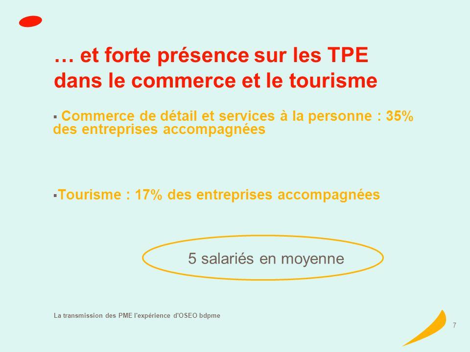 La transmission des PME l expérience d OSEO bdpme 7 … et forte présence sur les TPE dans le commerce et le tourisme Commerce de détail et services à la personne : 35% des entreprises accompagnées Tourisme : 17% des entreprises accompagnées 5 salariés en moyenne